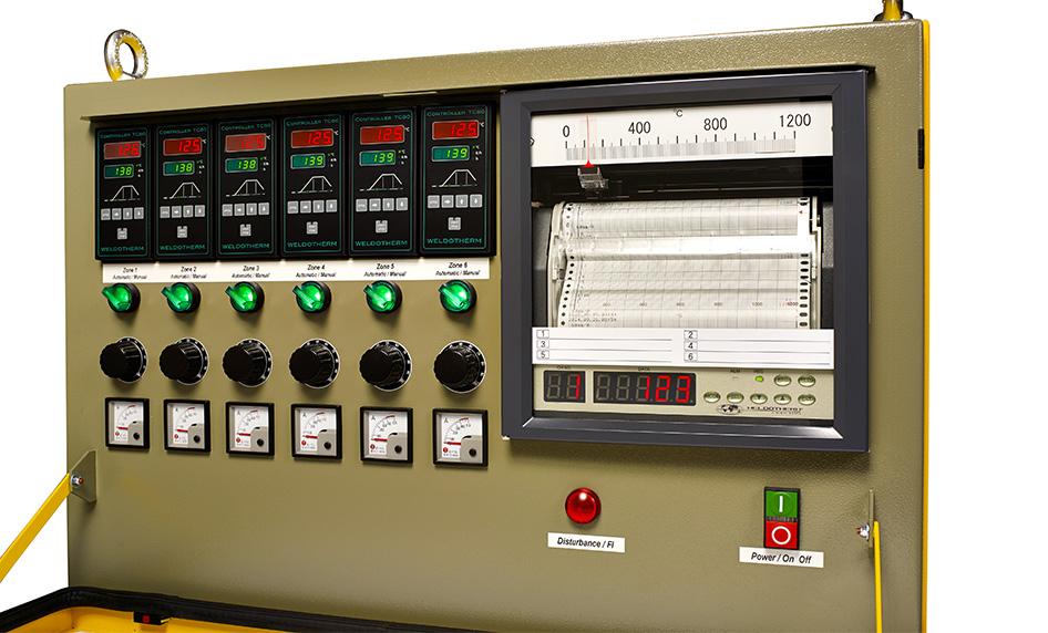 Программный регулятор TC 80