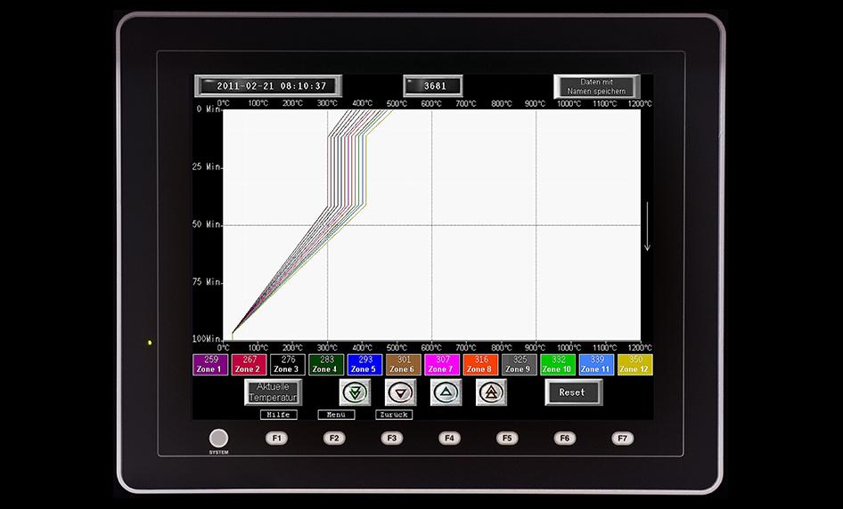 Блок управления DIGIT 1000